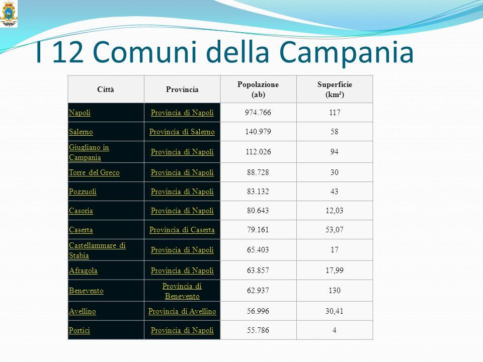 I 12 Comuni della Campania