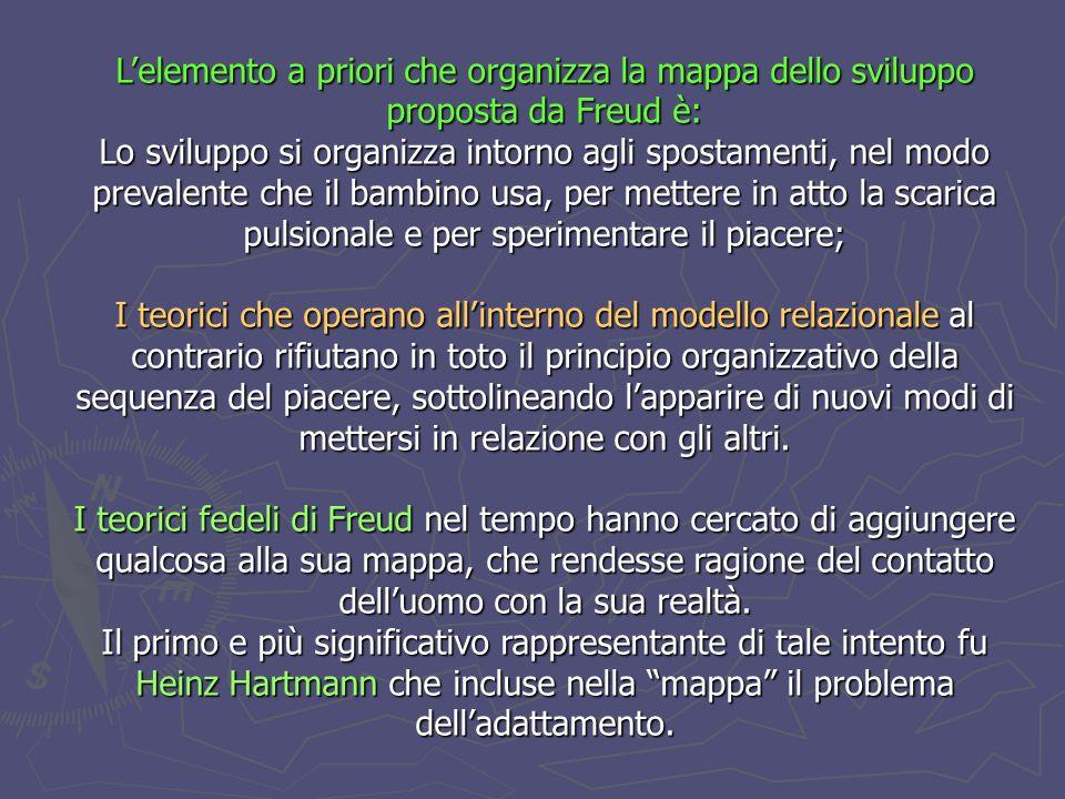 L'elemento a priori che organizza la mappa dello sviluppo proposta da Freud è: