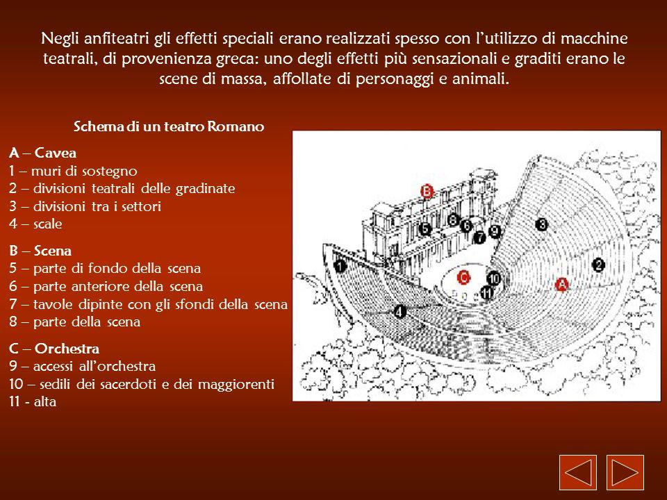Schema di un teatro Romano