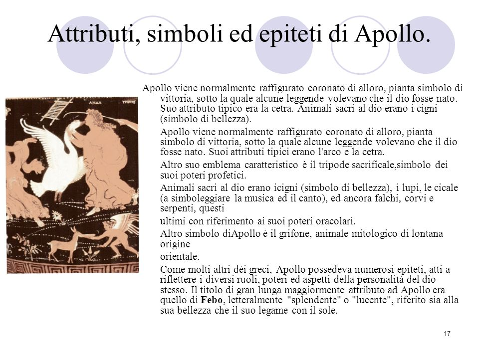 Attributi, simboli ed epiteti di Apollo.