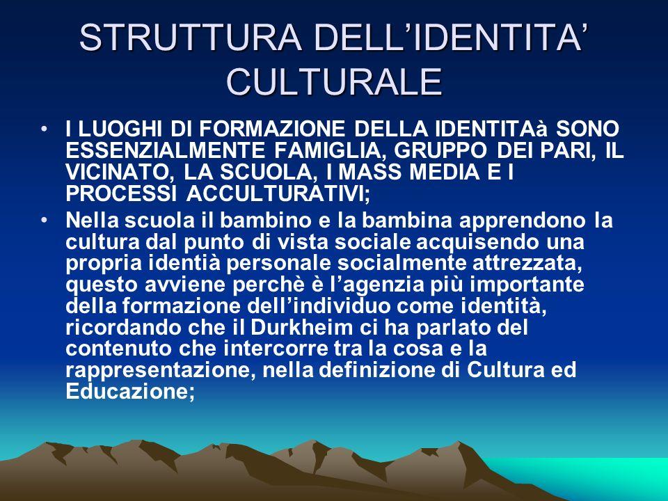 STRUTTURA DELL'IDENTITA' CULTURALE