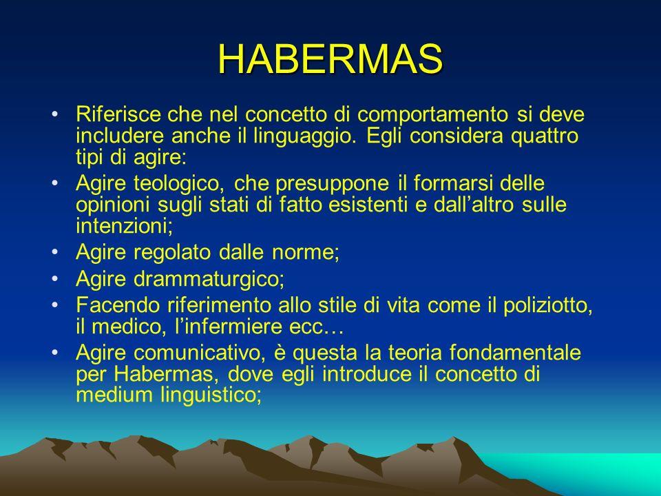 HABERMAS Riferisce che nel concetto di comportamento si deve includere anche il linguaggio. Egli considera quattro tipi di agire: