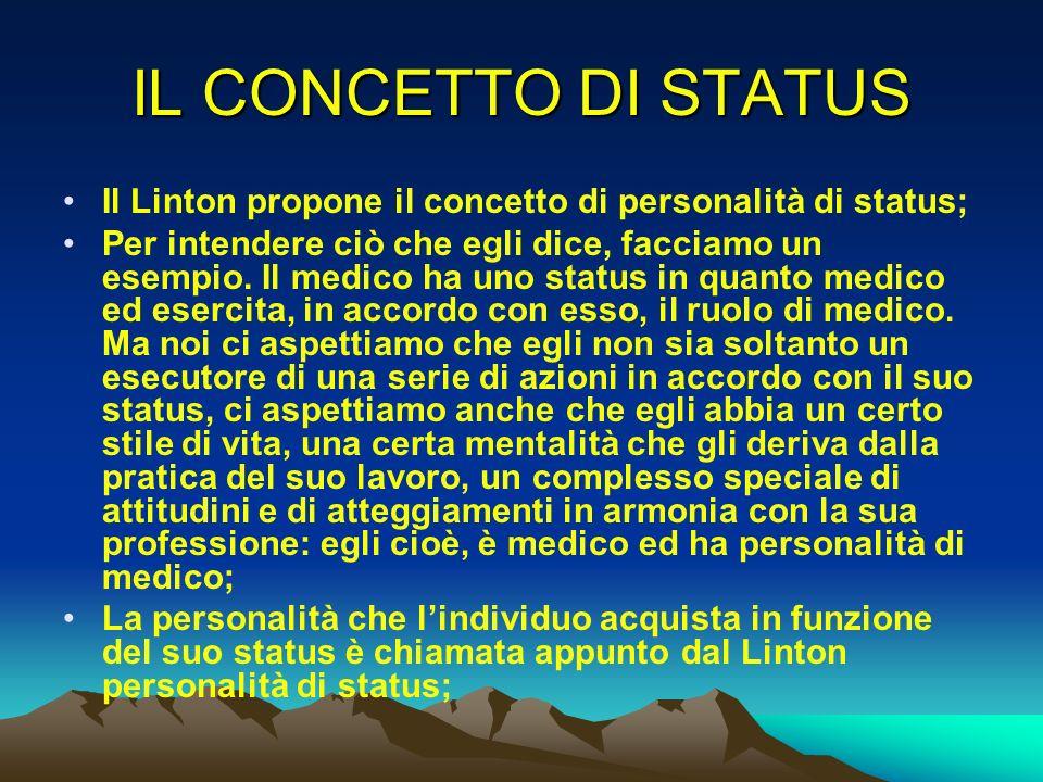 IL CONCETTO DI STATUS Il Linton propone il concetto di personalità di status;