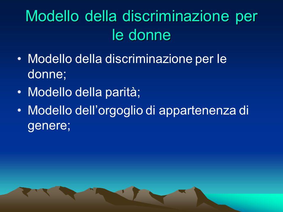 Modello della discriminazione per le donne