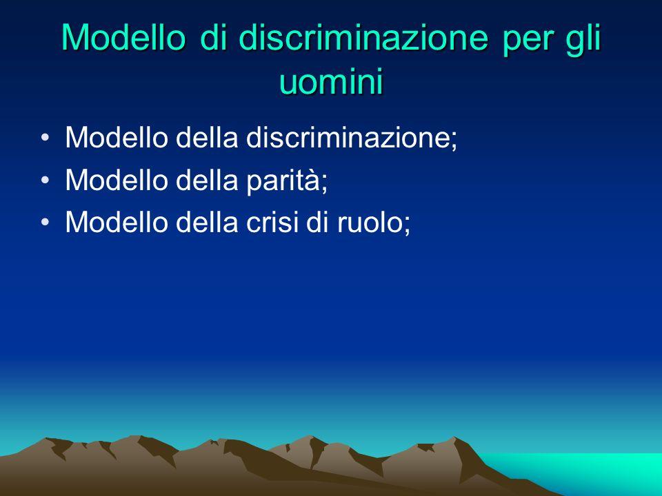Modello di discriminazione per gli uomini