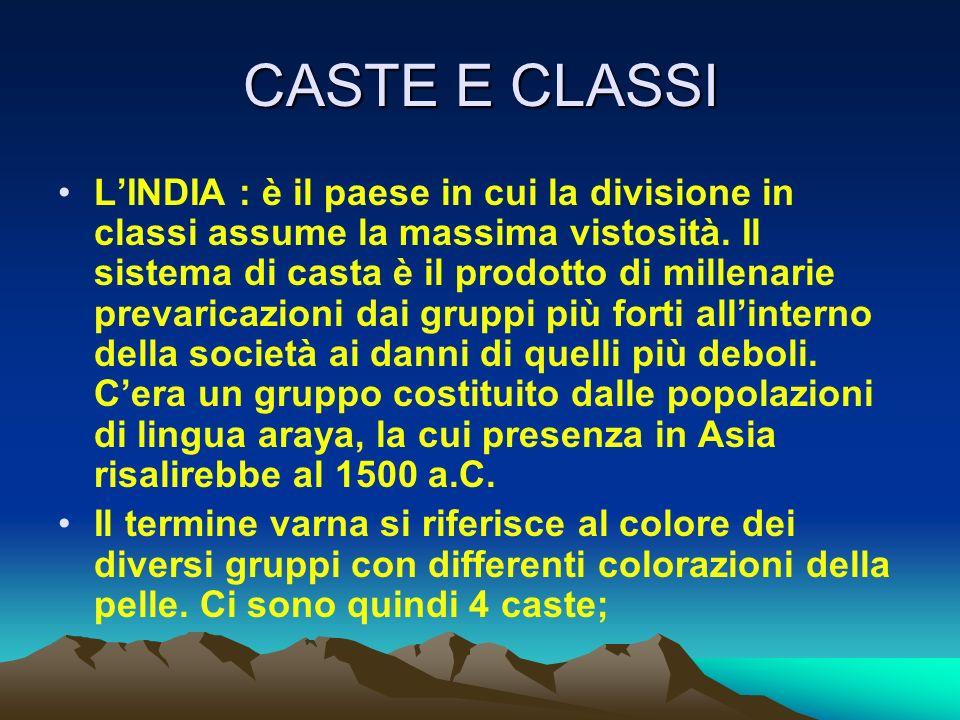 CASTE E CLASSI
