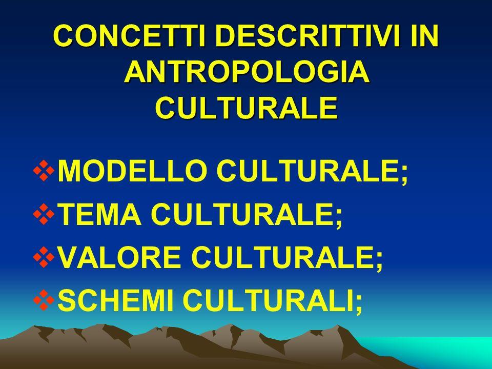 CONCETTI DESCRITTIVI IN ANTROPOLOGIA CULTURALE