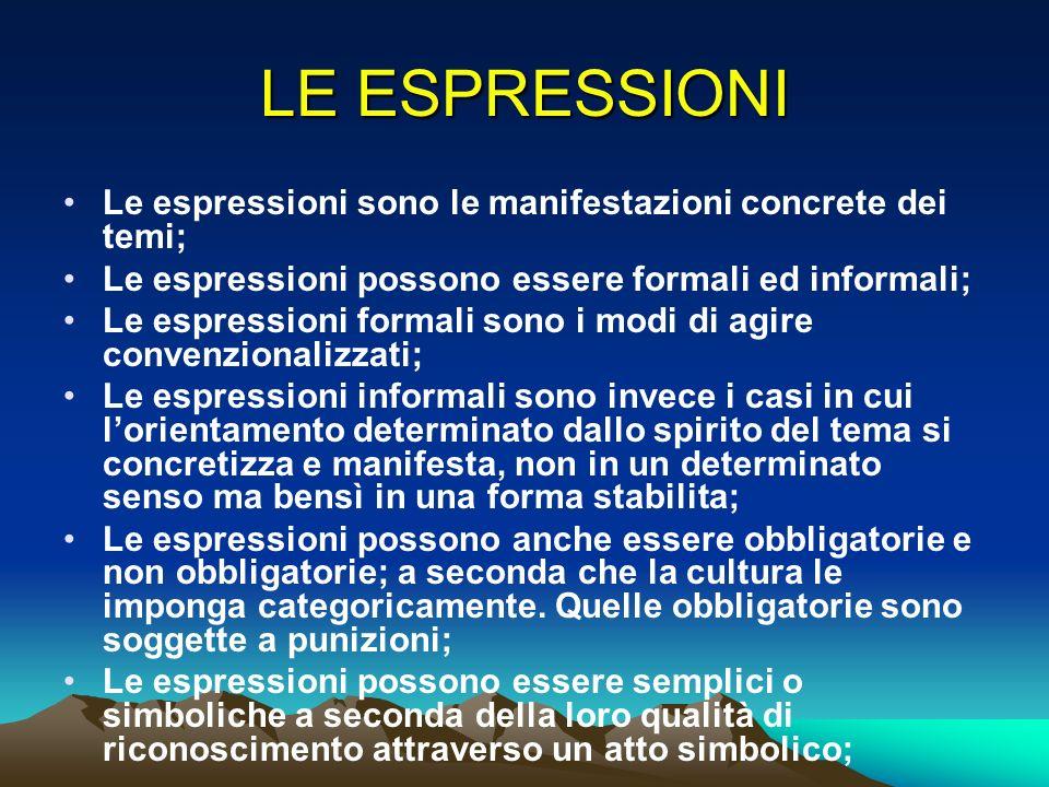 LE ESPRESSIONI Le espressioni sono le manifestazioni concrete dei temi; Le espressioni possono essere formali ed informali;
