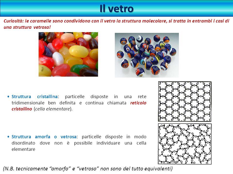 Il vetro Curiosità: le caramelle sono condividono con il vetro la struttura molecolare, si tratta in entrambi i casi di una struttura vetrosa!