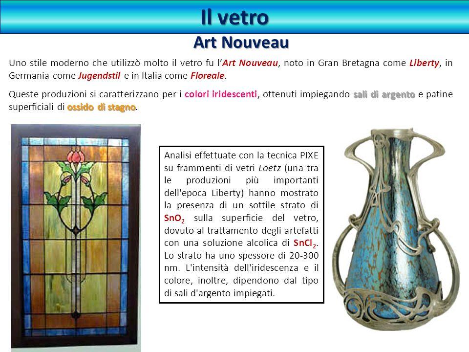 Il vetro Art Nouveau.