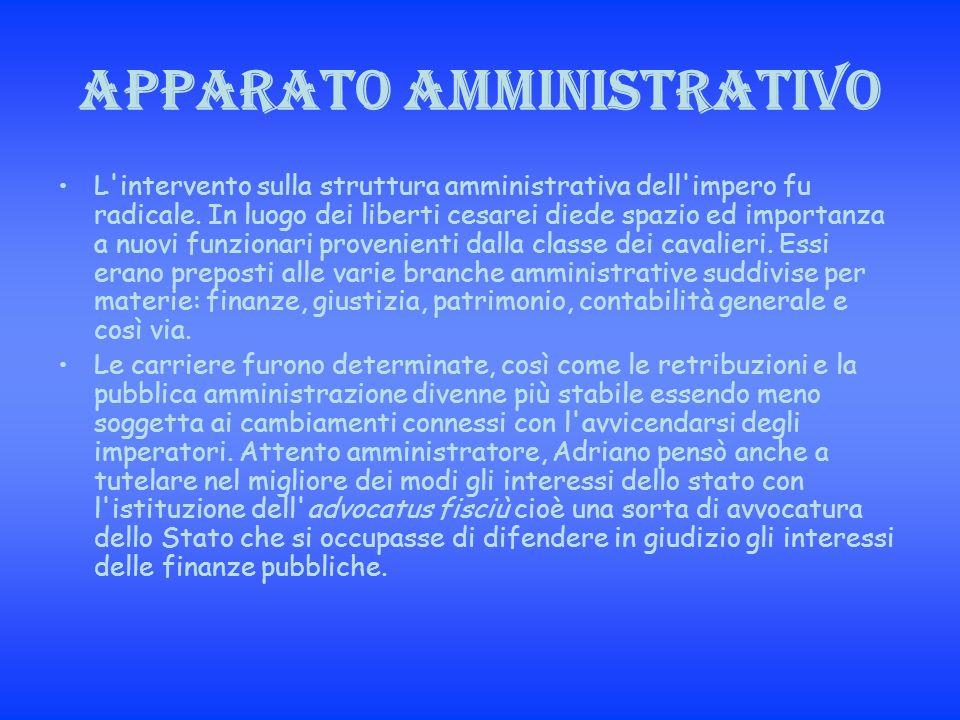 Apparato amministrativo