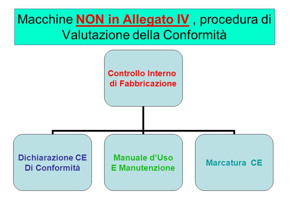 Macchine NON in Allegato IV , procedura di Valutazione della Conformità