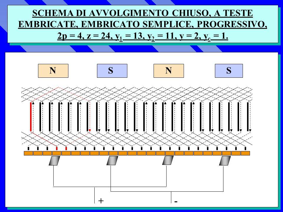 SCHEMA DI AVVOLGIMENTO CHIUSO, A TESTE EMBRICATE, EMBRICATO SEMPLICE, PROGRESSIVO, 2p = 4, z = 24, y1 = 13, y2 = 11, y = 2, yc = 1.