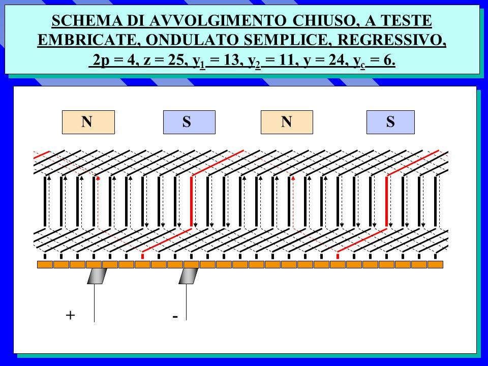 SCHEMA DI AVVOLGIMENTO CHIUSO, A TESTE EMBRICATE, ONDULATO SEMPLICE, REGRESSIVO, 2p = 4, z = 25, y1 = 13, y2 = 11, y = 24, yc = 6.