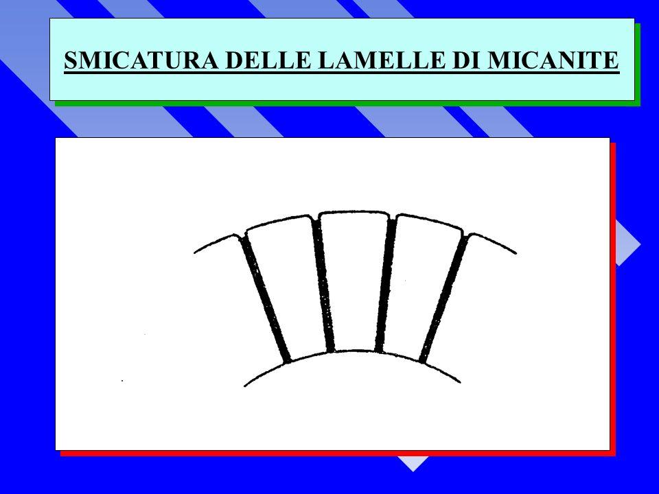 SMICATURA DELLE LAMELLE DI MICANITE