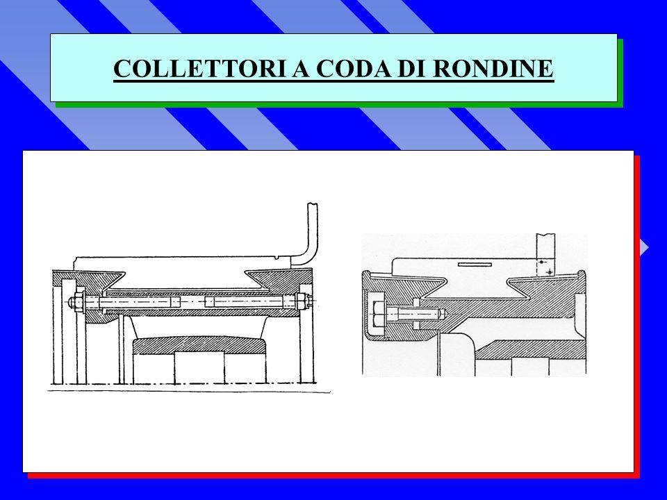 COLLETTORI A CODA DI RONDINE
