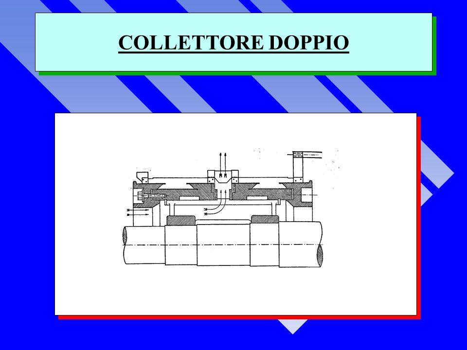 COLLETTORE DOPPIO