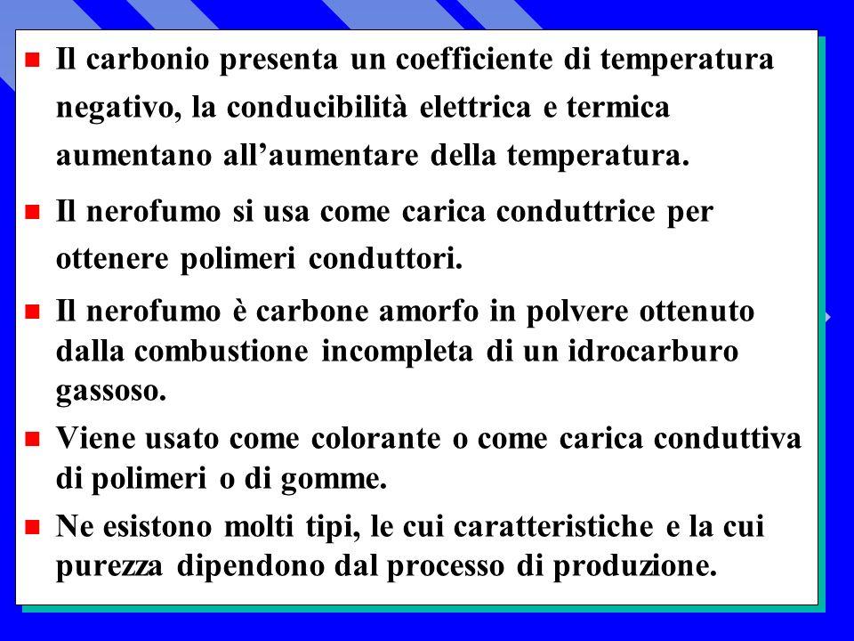 Il carbonio presenta un coefficiente di temperatura negativo, la conducibilità elettrica e termica aumentano all'aumentare della temperatura.