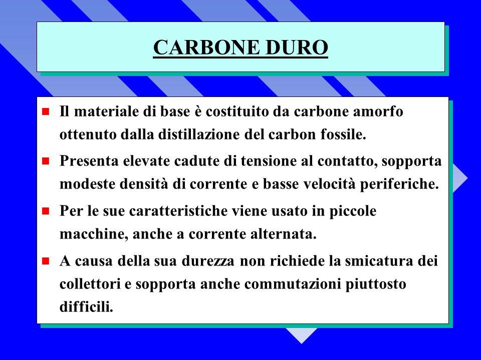 CARBONE DURO Il materiale di base è costituito da carbone amorfo ottenuto dalla distillazione del carbon fossile.