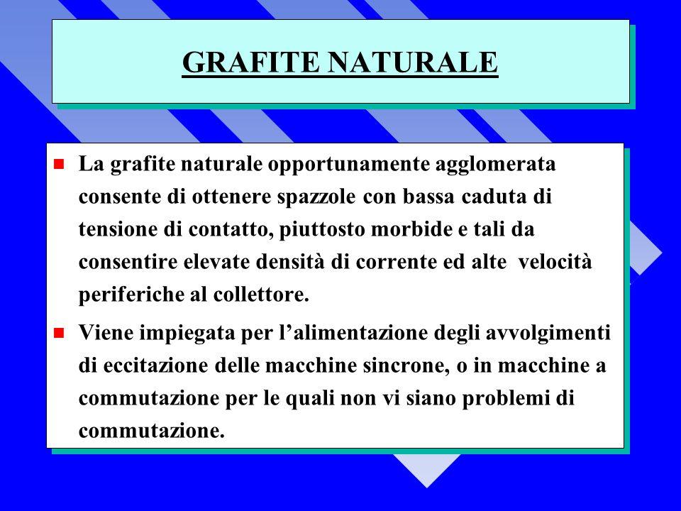 GRAFITE NATURALE