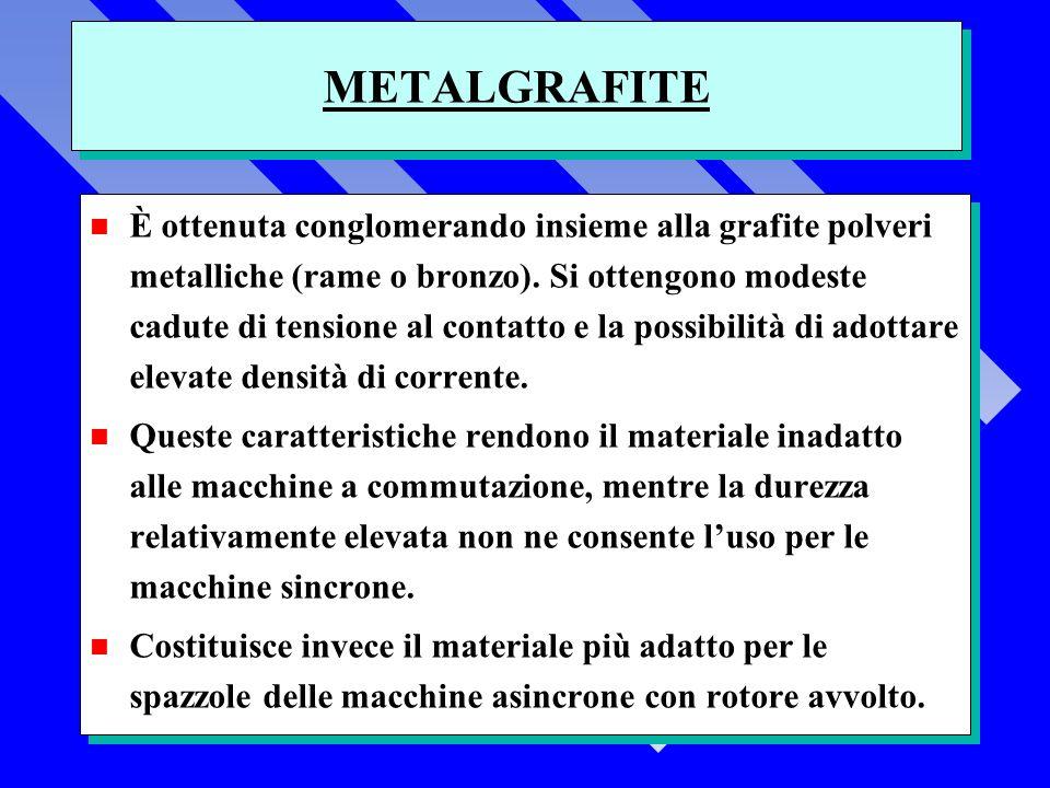 METALGRAFITE