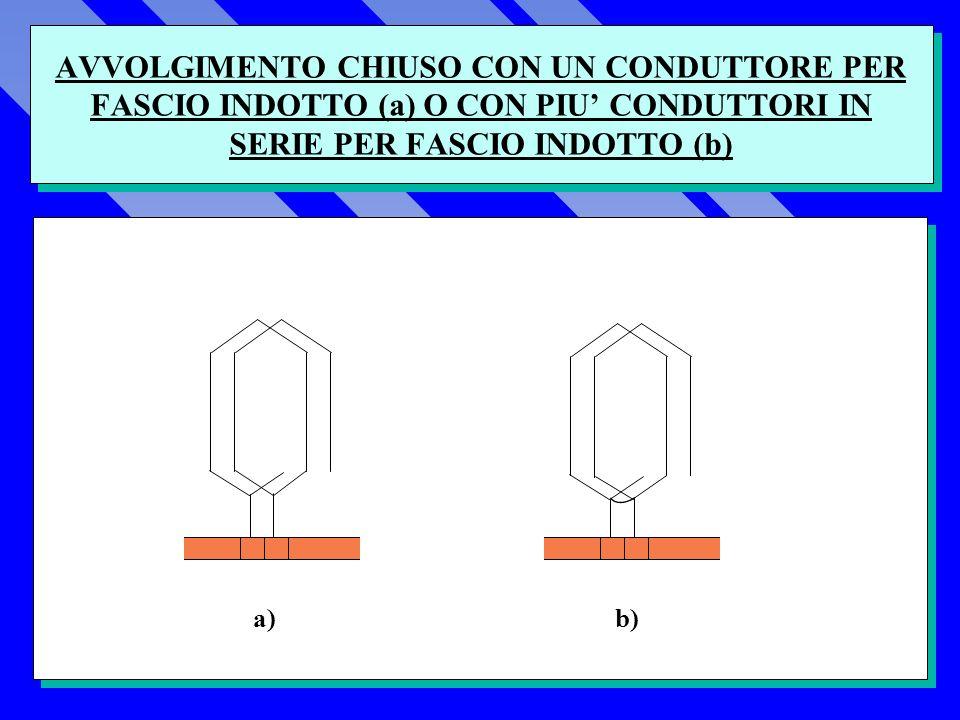 AVVOLGIMENTO CHIUSO CON UN CONDUTTORE PER FASCIO INDOTTO (a) O CON PIU' CONDUTTORI IN SERIE PER FASCIO INDOTTO (b)