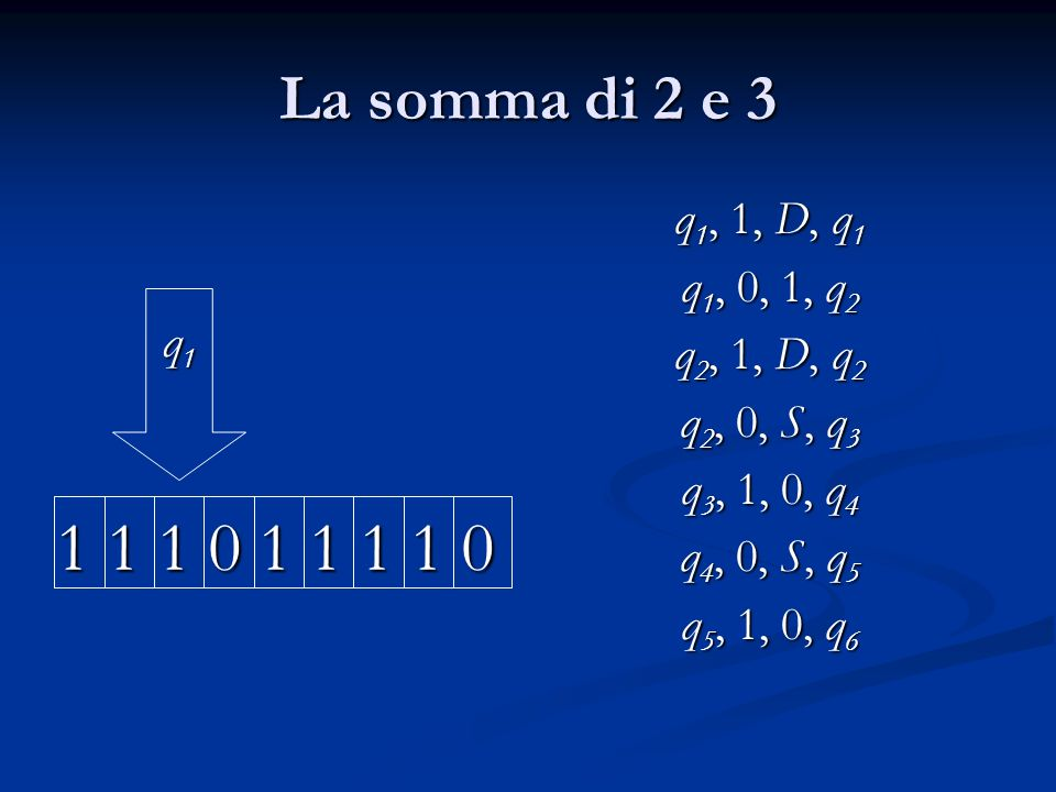 La somma di 2 e 3 q1. 1 1 1 0 1 1 1 1 0. q1, 1, D, q1. q1, 0, 1, q2. q2, 1, D, q2. q2, 0, S, q3.