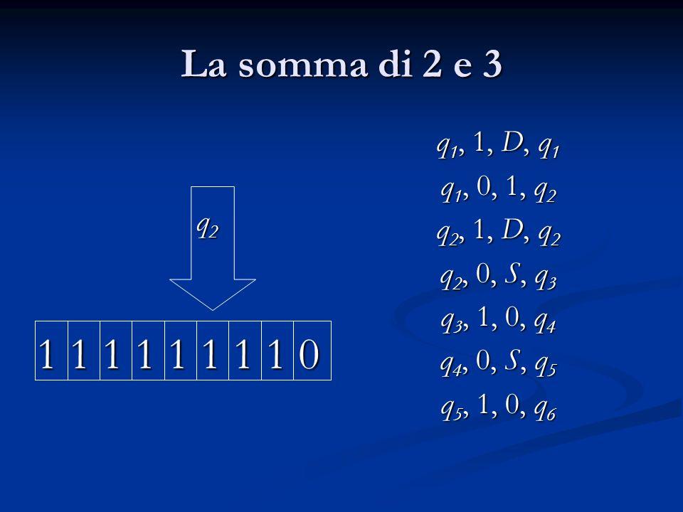 La somma di 2 e 3 q2. 1 1 1 1 1 1 1 1 0. q1, 1, D, q1. q1, 0, 1, q2. q2, 1, D, q2. q2, 0, S, q3.