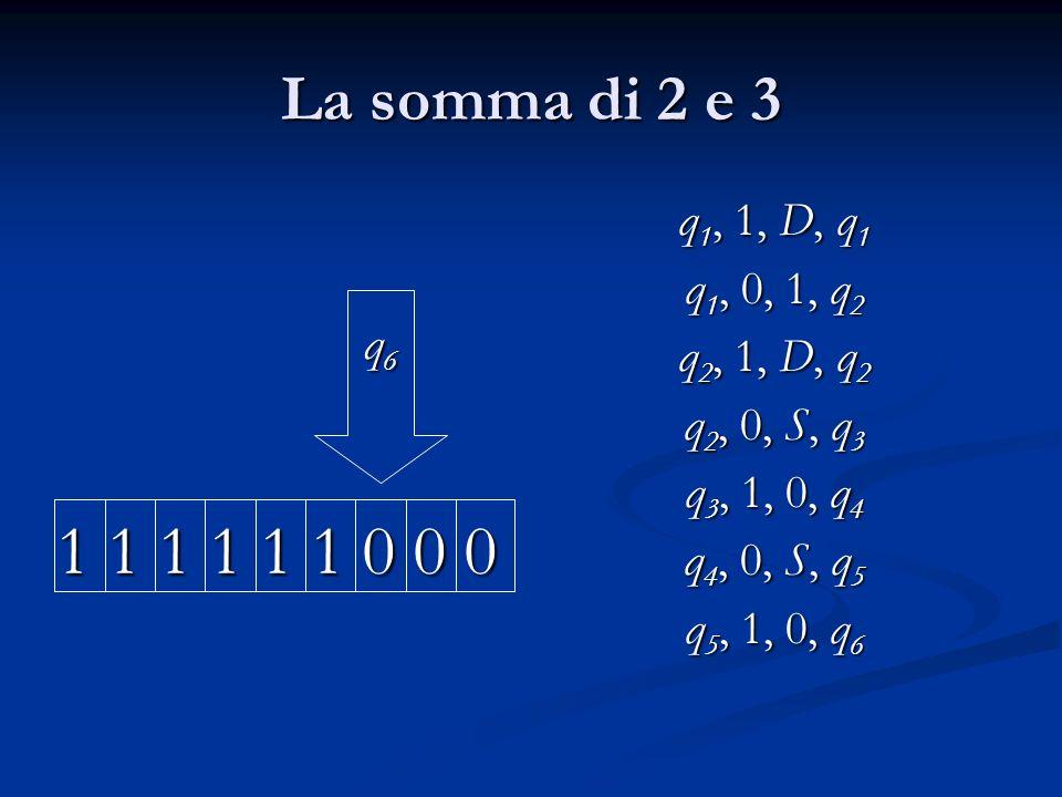 La somma di 2 e 3 q6. 1 1 1 1 1 1 0 0 0. q1, 1, D, q1. q1, 0, 1, q2. q2, 1, D, q2. q2, 0, S, q3.