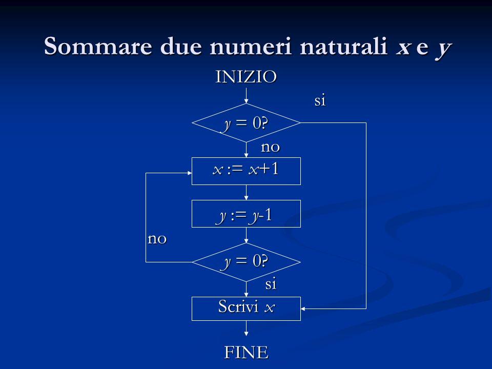 Sommare due numeri naturali x e y