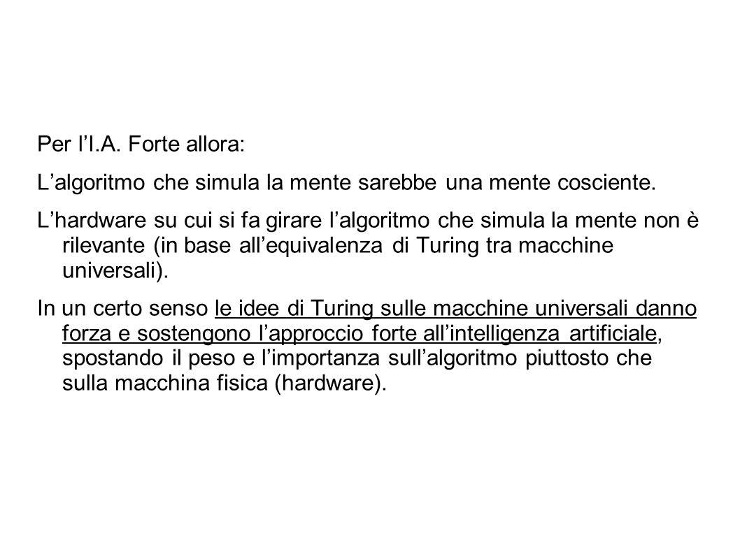 Per l'I.A. Forte allora: L'algoritmo che simula la mente sarebbe una mente cosciente.