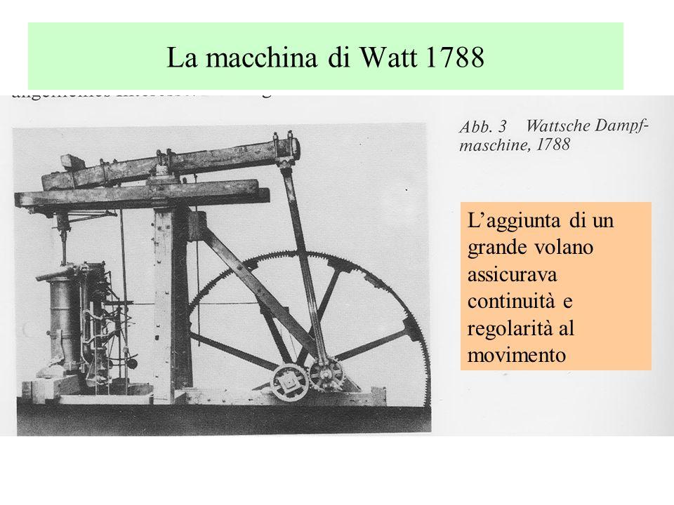 La macchina di Watt 1788 L'aggiunta di un grande volano assicurava continuità e regolarità al movimento.