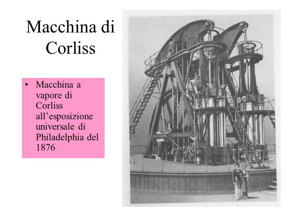 Macchina di Corliss Macchina a vapore di Corliss all'esposizione universale di Philadelphia del 1876.