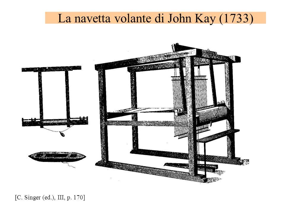 La navetta volante di John Kay (1733)