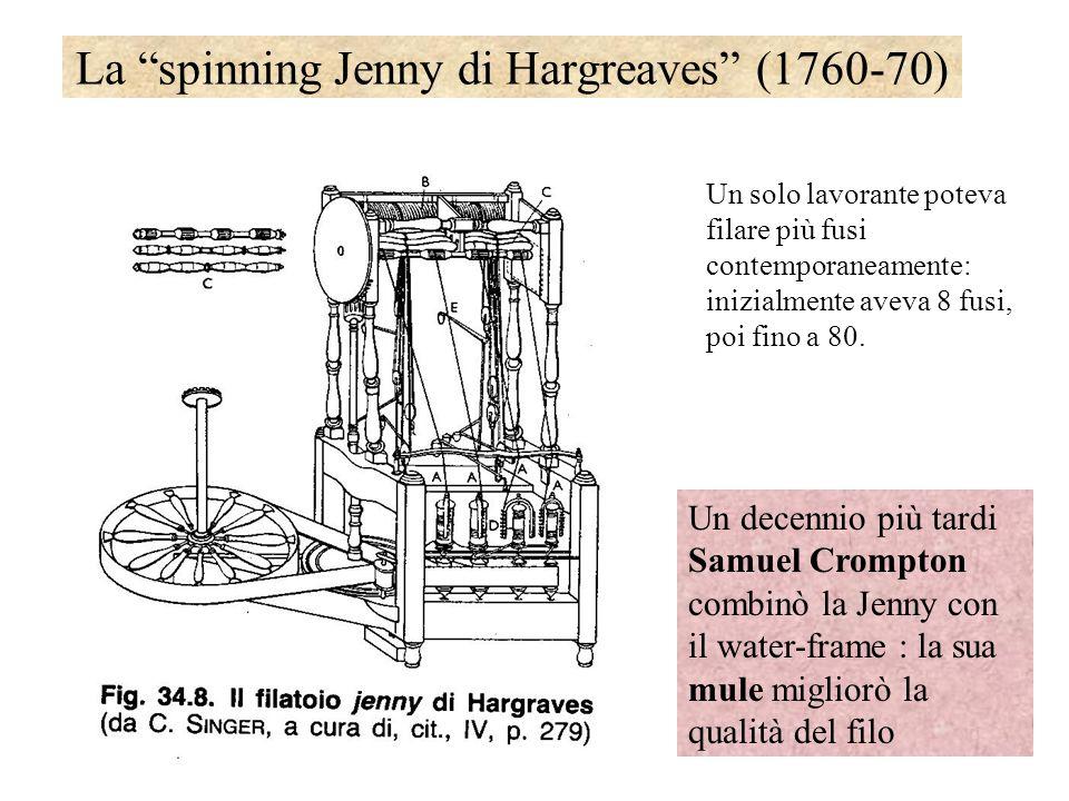 La spinning Jenny di Hargreaves (1760-70)