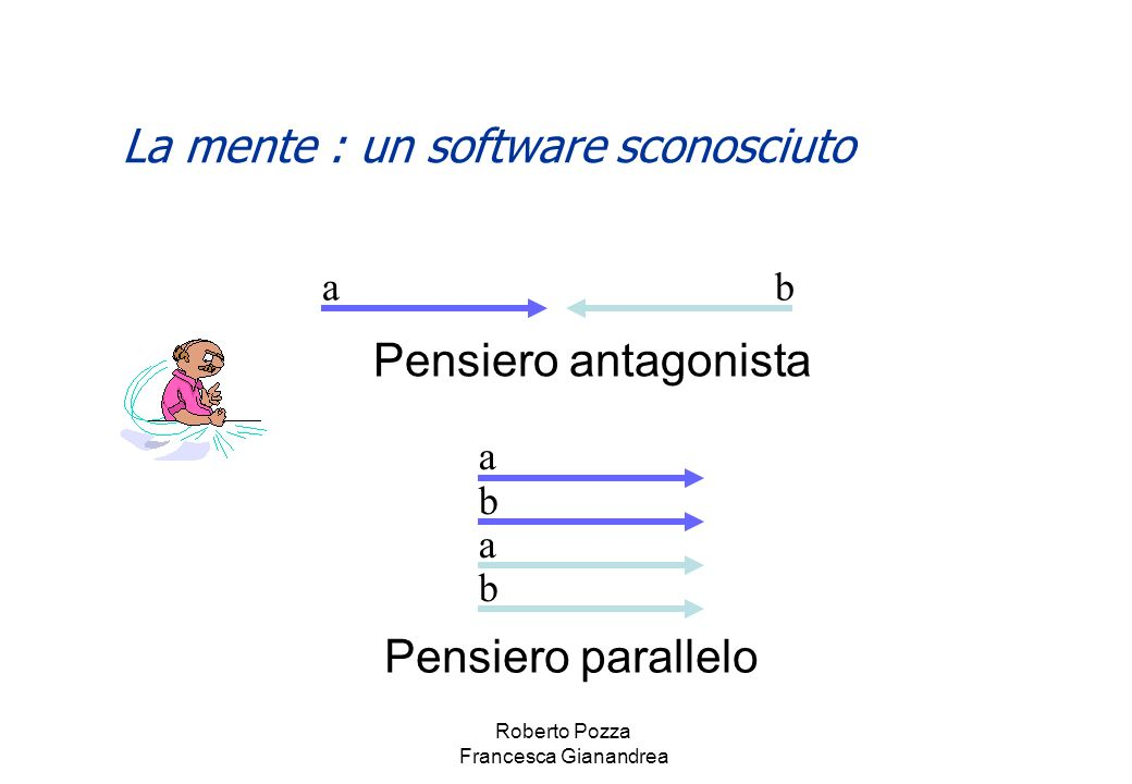 La mente : un software sconosciuto