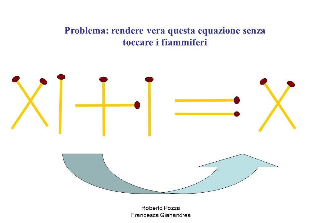 Problema: rendere vera questa equazione senza toccare i fiammiferi