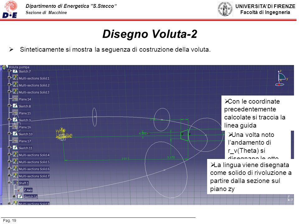 Disegno Voluta-2 Sinteticamente si mostra la seguenza di costruzione della voluta.