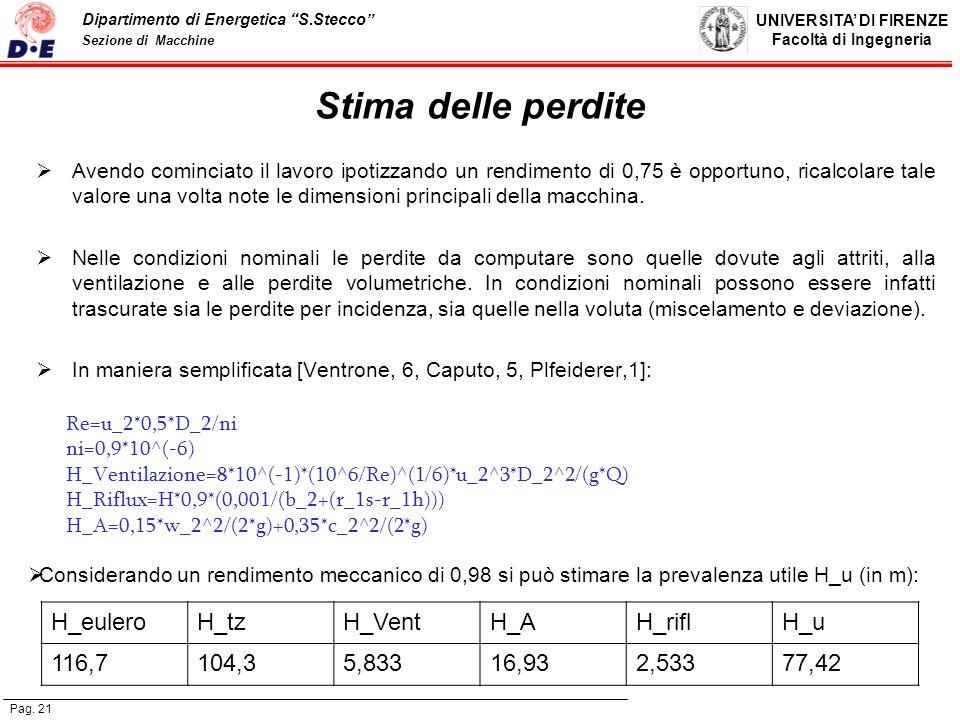 Stima delle perdite H_eulero H_tz H_Vent H_A H_rifl H_u 116,7 104,3