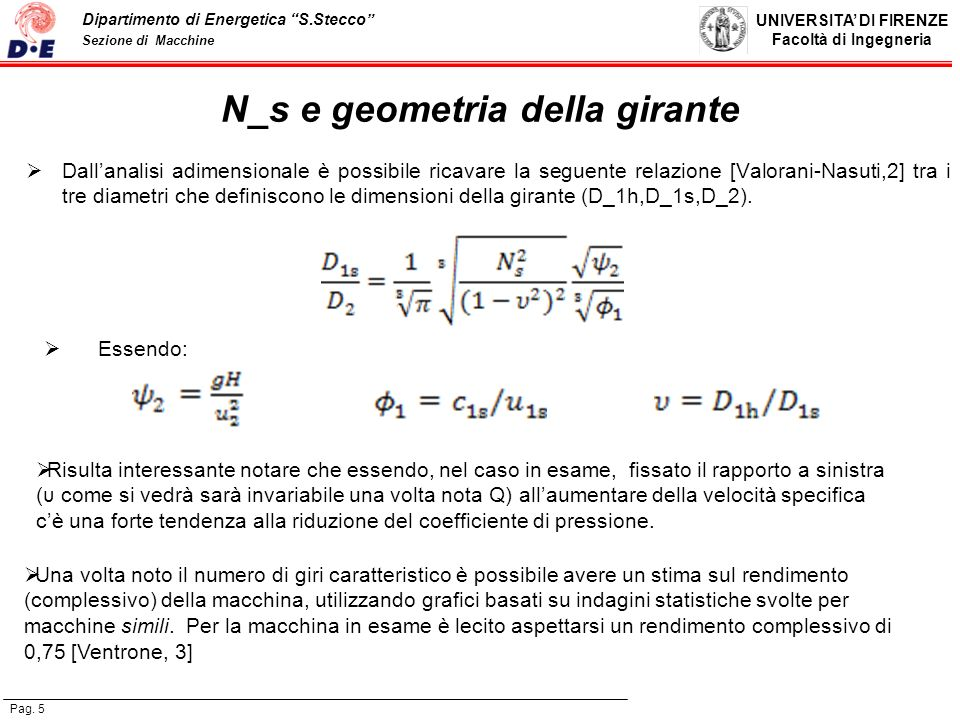 N_s e geometria della girante