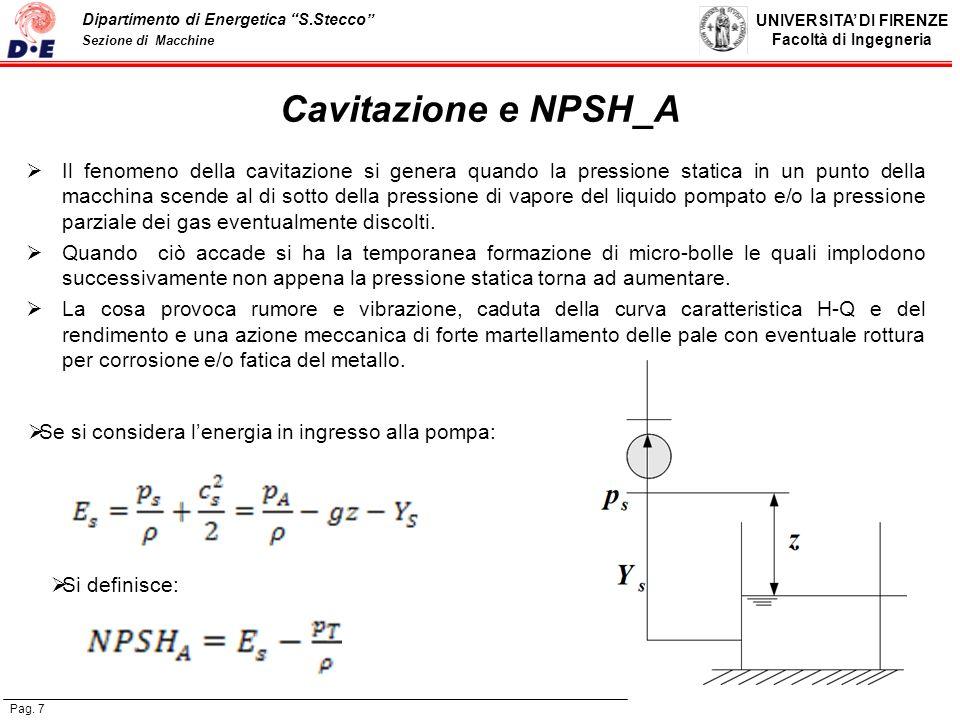 Cavitazione e NPSH_A
