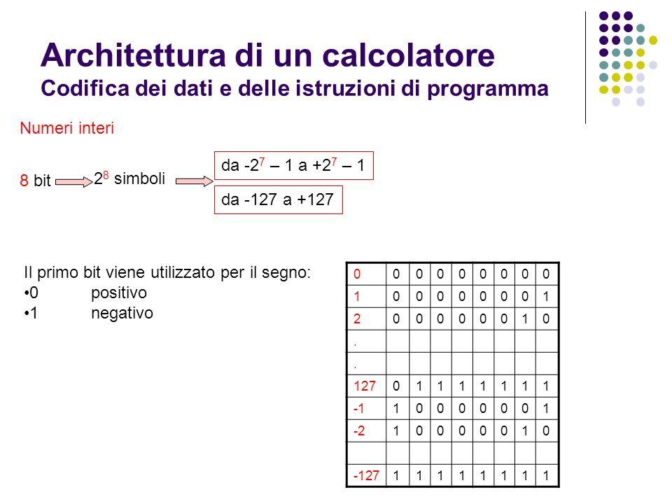 Architettura di un calcolatore Codifica dei dati e delle istruzioni di programma