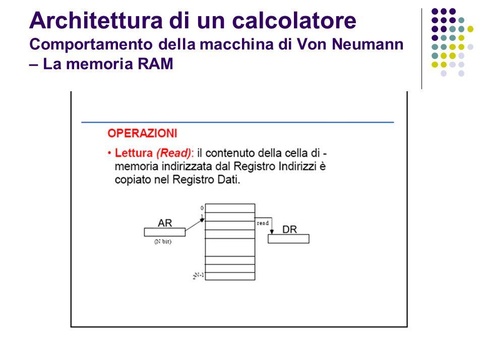 Architettura di un calcolatore Comportamento della macchina di Von Neumann – La memoria RAM