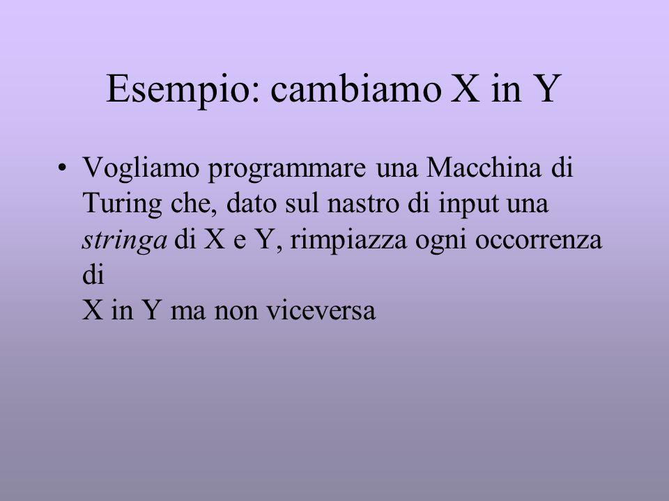 Esempio: cambiamo X in Y
