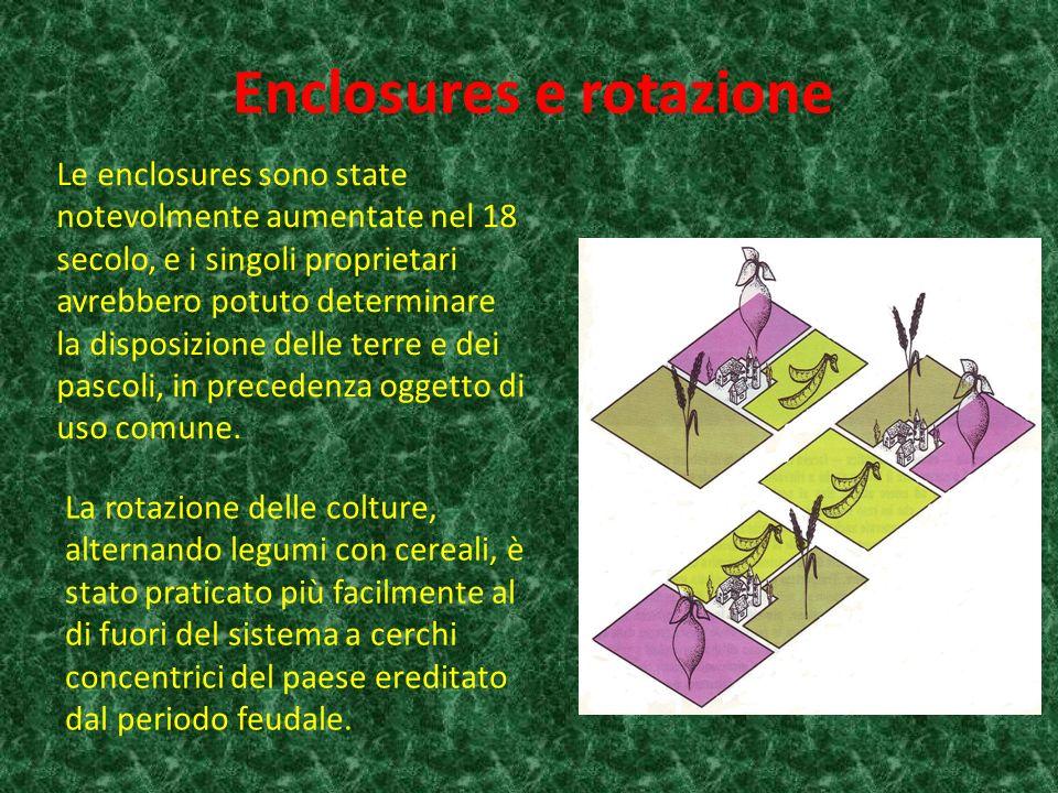 Enclosures e rotazione