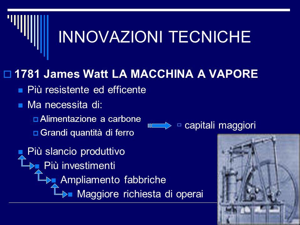 INNOVAZIONI TECNICHE 1781 James Watt LA MACCHINA A VAPORE