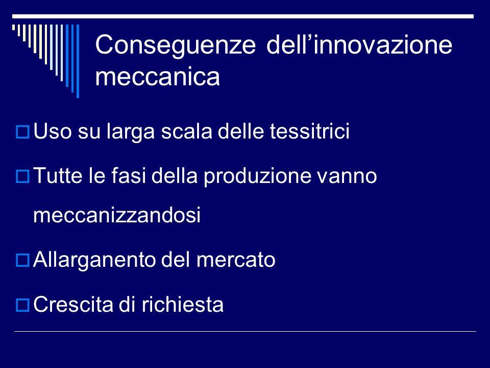Conseguenze dell'innovazione meccanica