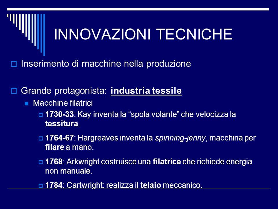 INNOVAZIONI TECNICHE Inserimento di macchine nella produzione