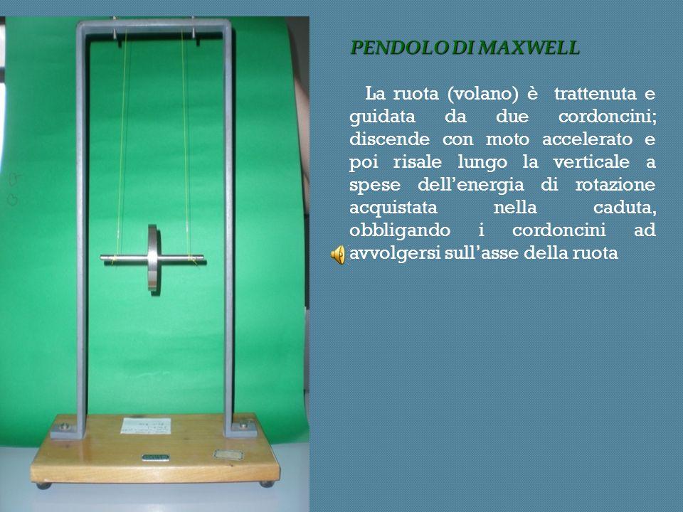 PENDOLO DI MAXWELL