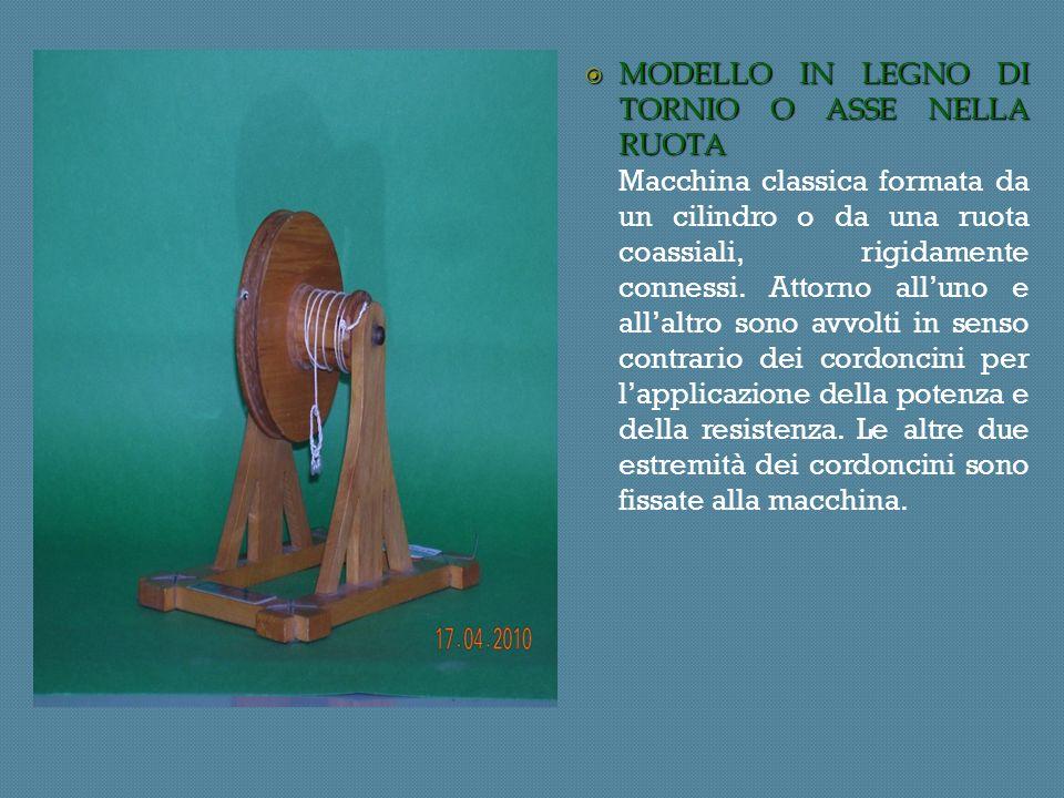 MODELLO IN LEGNO DI TORNIO O ASSE NELLA RUOTA Macchina classica formata da un cilindro o da una ruota coassiali, rigidamente connessi.
